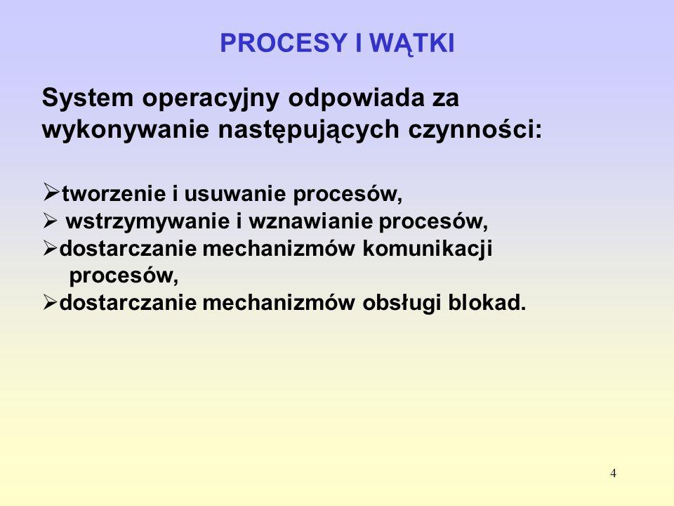 4 PROCESY I WĄTKI System operacyjny odpowiada za wykonywanie następujących czynności: tworzenie i usuwanie procesów, wstrzymywanie i wznawianie proces