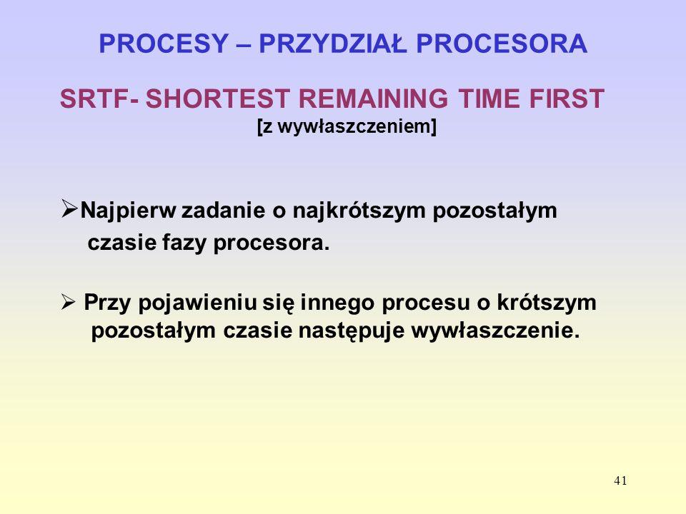 41 PROCESY – PRZYDZIAŁ PROCESORA SRTF- SHORTEST REMAINING TIME FIRST [z wywłaszczeniem] Najpierw zadanie o najkrótszym pozostałym czasie fazy procesor