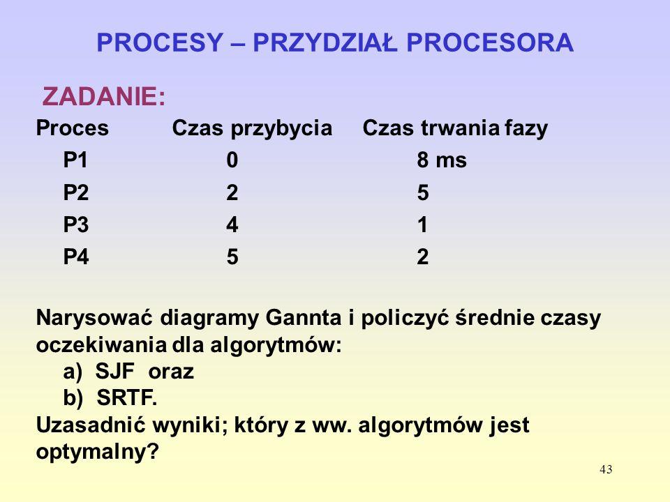 43 PROCESY – PRZYDZIAŁ PROCESORA ZADANIE: ProcesCzas przybyciaCzas trwania fazy P10 8 ms P225 P341 P452 Narysować diagramy Gannta i policzyć średnie c