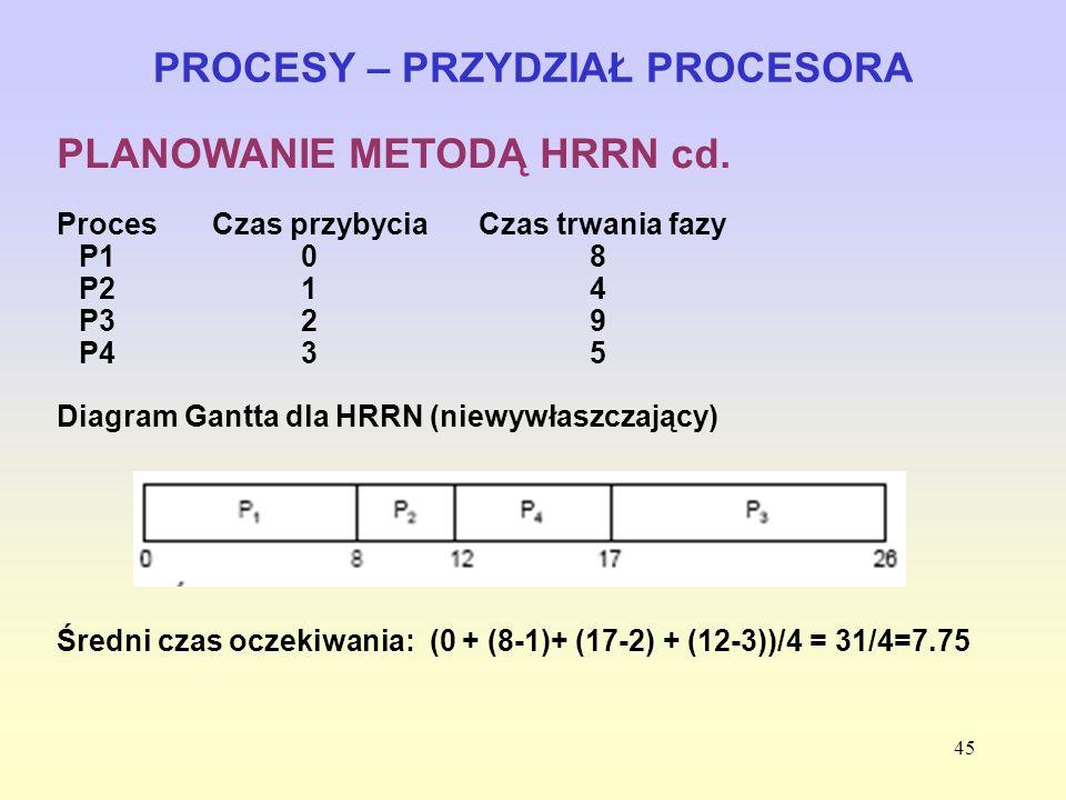 45 PROCESY – PRZYDZIAŁ PROCESORA PLANOWANIE METODĄ HRRN cd. ProcesCzas przybyciaCzas trwania fazy P10 8 P214 P329 P435 Diagram Gantta dla HRRN (niewyw