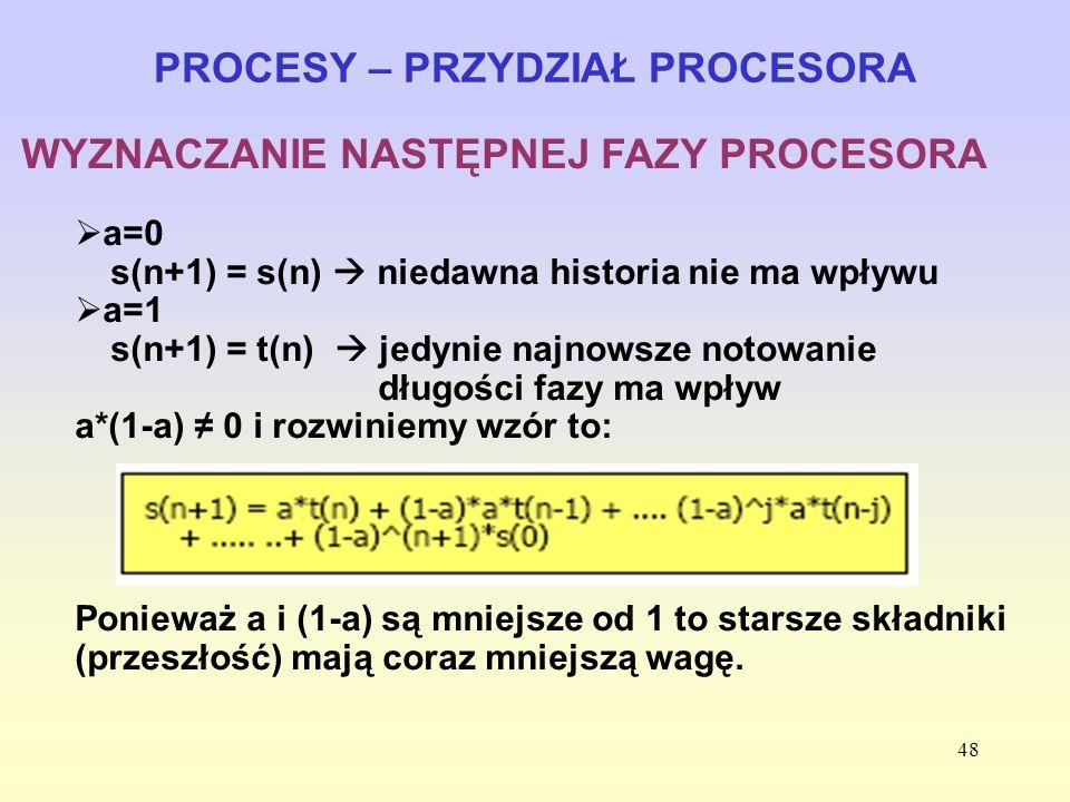 48 PROCESY – PRZYDZIAŁ PROCESORA WYZNACZANIE NASTĘPNEJ FAZY PROCESORA a=0 s(n+1) = s(n) niedawna historia nie ma wpływu a=1 s(n+1) = t(n) jedynie najn