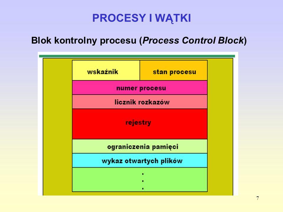 7 PROCESY I WĄTKI Blok kontrolny procesu (Process Control Block)
