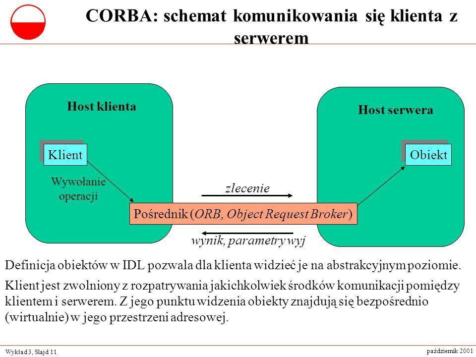 Wykład 3, Slajd 11 październik 2001 CORBA: schemat komunikowania się klienta z serwerem Host klienta Klient Wywołanie operacji Host serwera Obiekt Poś
