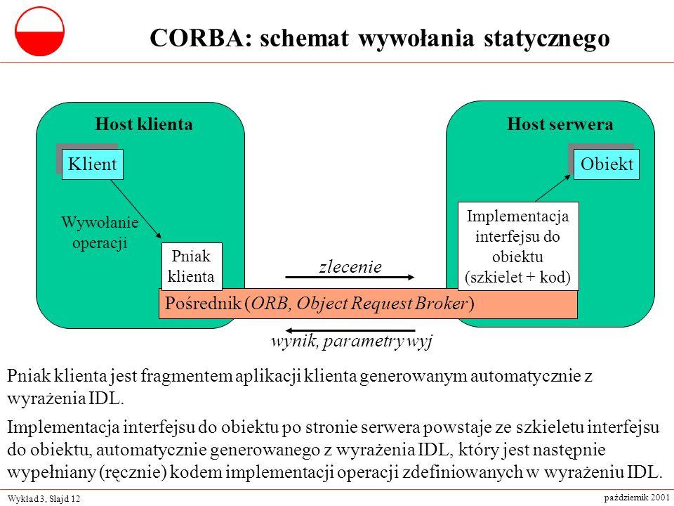 Wykład 3, Slajd 12 październik 2001 CORBA: schemat wywołania statycznego Host klienta Klient Wywołanie operacji Host serwera Obiekt Pośrednik (ORB, Ob