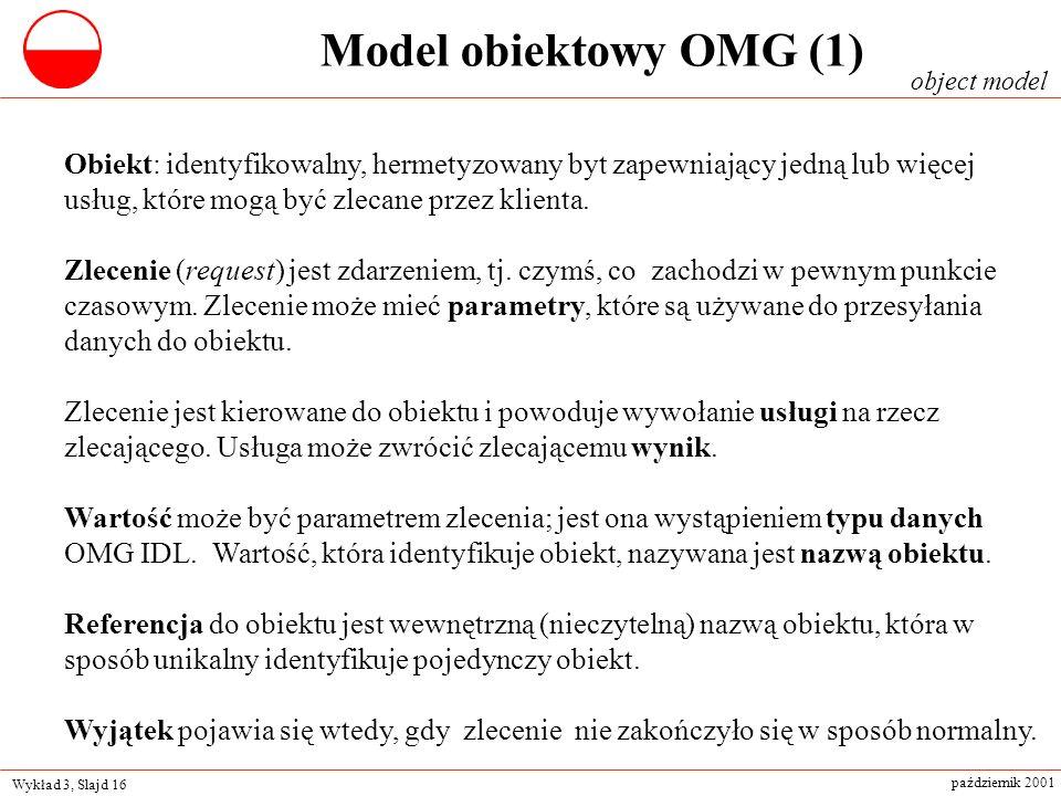 Wykład 3, Slajd 16 październik 2001 object model Obiekt: identyfikowalny, hermetyzowany byt zapewniający jedną lub więcej usług, które mogą być zlecan