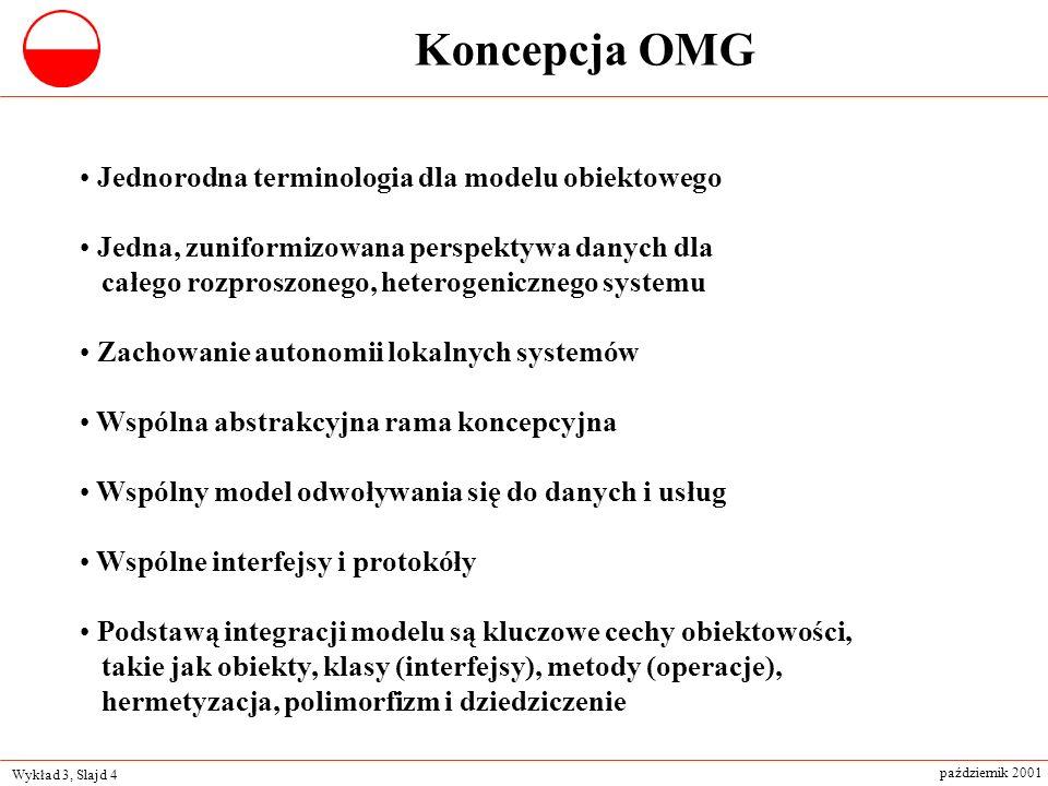 Wykład 3, Slajd 4 październik 2001 Jednorodna terminologia dla modelu obiektowego Jedna, zuniformizowana perspektywa danych dla całego rozproszonego,