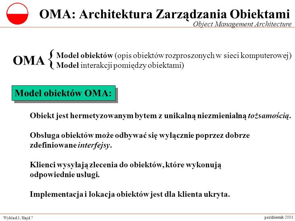 Wykład 3, Slajd 7 październik 2001 OMA { Model obiektów (opis obiektów rozproszonych w sieci komputerowej) Model interakcji pomiędzy obiektami) Model