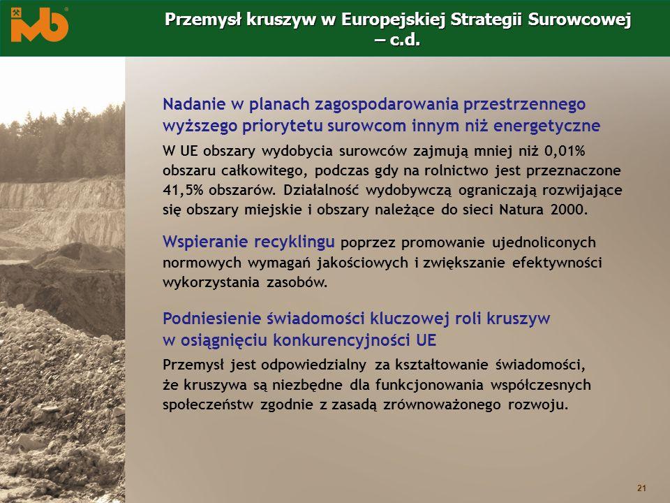 21 Nadanie w planach zagospodarowania przestrzennego wyższego priorytetu surowcom innym niż energetyczne W UE obszary wydobycia surowców zajmują mniej