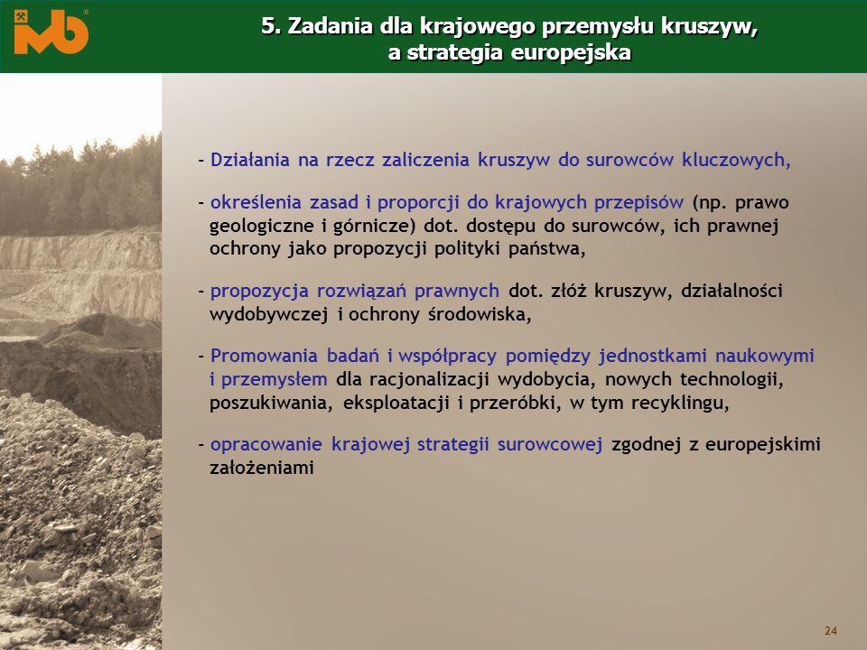 24 5. Zadania dla krajowego przemysłu kruszyw, a strategia europejska - Działania na rzecz zaliczenia kruszyw do surowców kluczowych, - określenia zas