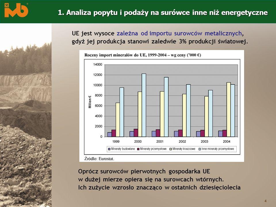 4 Oprócz surowców pierwotnych gospodarka UE w dużej mierze opiera się na surowcach wtórnych. Ich zużycie wzrosło znacząco w ostatnich dziesięciolecia