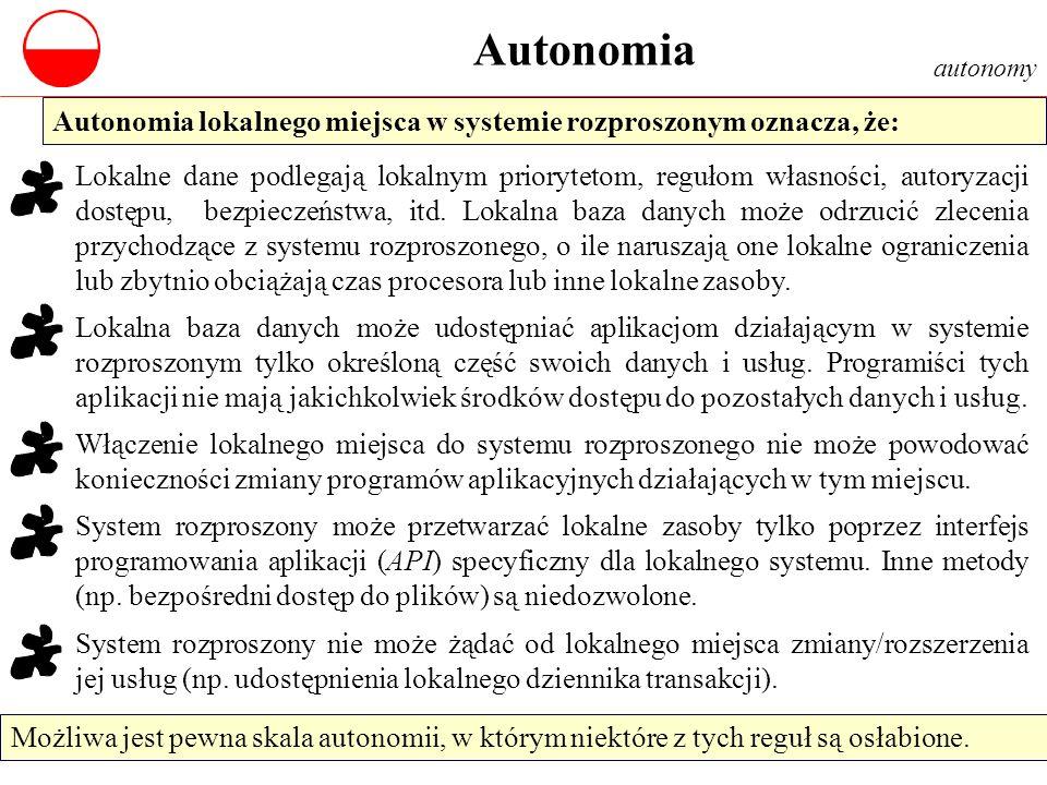 Autonomia autonomy Lokalne dane podlegają lokalnym priorytetom, regułom własności, autoryzacji dostępu, bezpieczeństwa, itd. Lokalna baza danych może