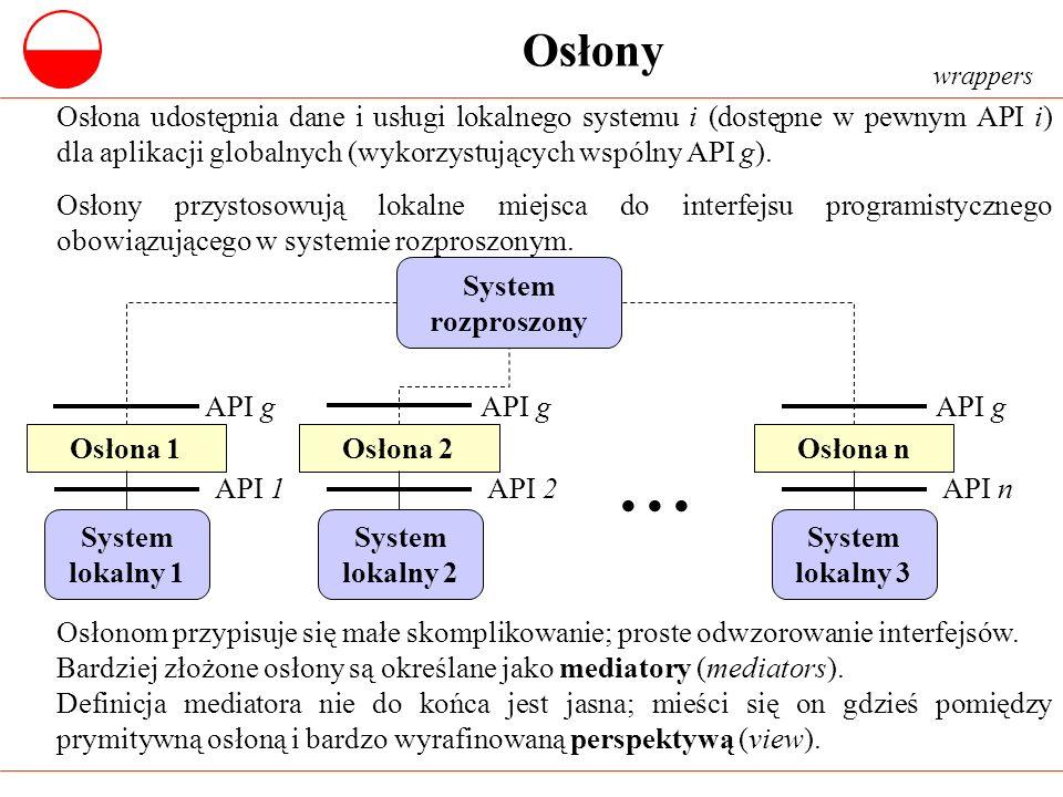 Osłona udostępnia dane i usługi lokalnego systemu i (dostępne w pewnym API i) dla aplikacji globalnych (wykorzystujących wspólny API g). Osłony przyst