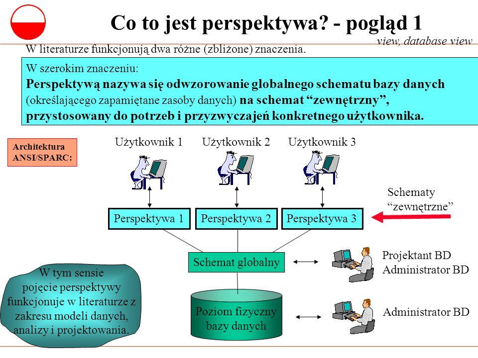 Co to jest perspektywa? - pogląd 1 Administrator BD Projektant BD Administrator BD Użytkownik 1Użytkownik 2Użytkownik 3 Schematy zewnętrzne W szerokim
