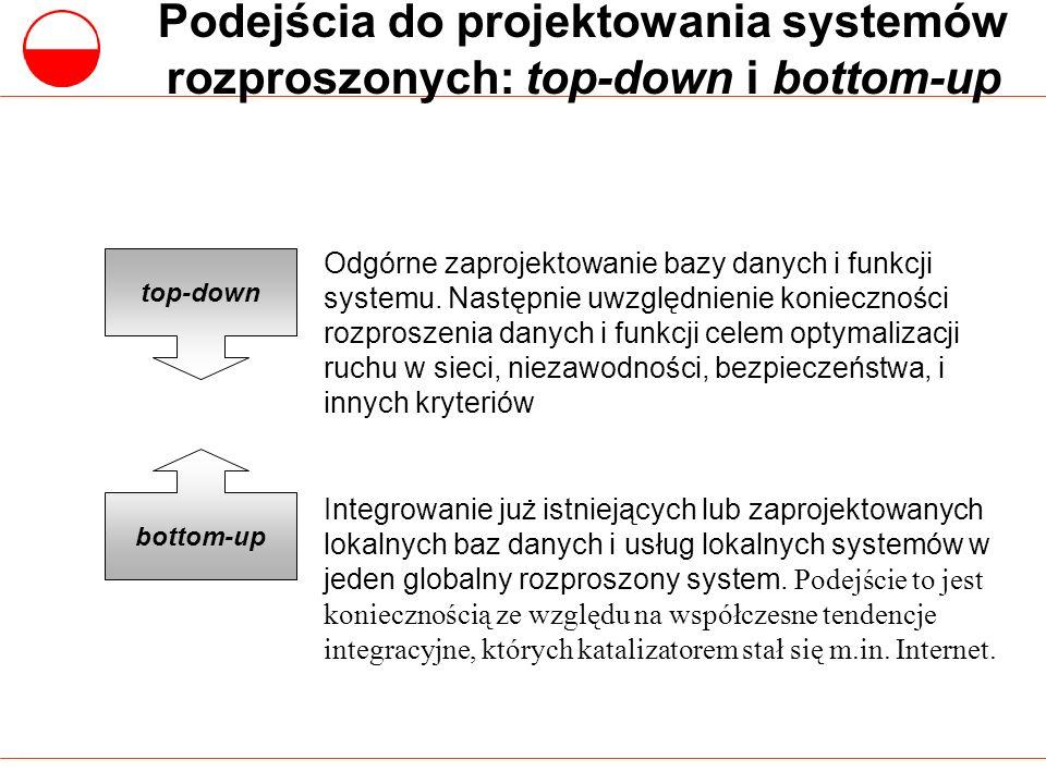 Podejścia do projektowania systemów rozproszonych: top-down i bottom-up bottom-up top-down Odgórne zaprojektowanie bazy danych i funkcji systemu. Nast