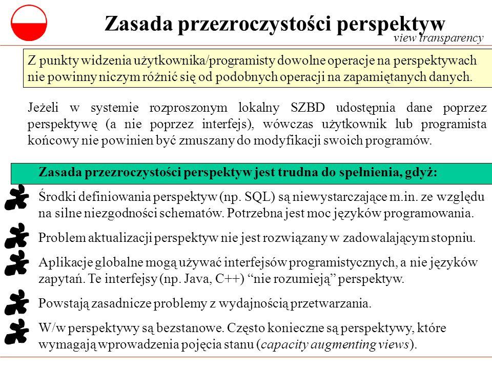 Zasada przezroczystości perspektyw view transparency Z punkty widzenia użytkownika/programisty dowolne operacje na perspektywach nie powinny niczym ró
