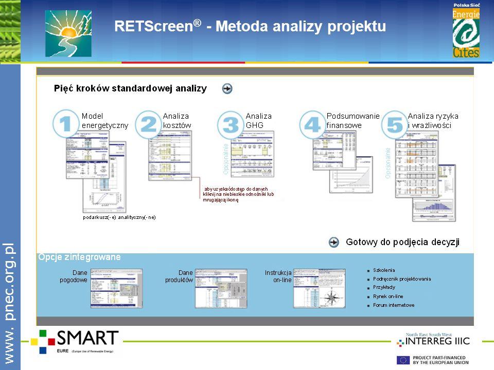 www.pnec.org.pl Polska Sieć www. pnec.org.pl RETScreen ® - Metoda analizy projektu