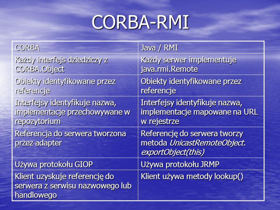 CORBA-RMICORBA Java / RMI Każdy interfejs dziedziczy z CORBA.Object Każdy serwer implementuje java.rmi.Remote Obiekty identyfikowane przez referencje