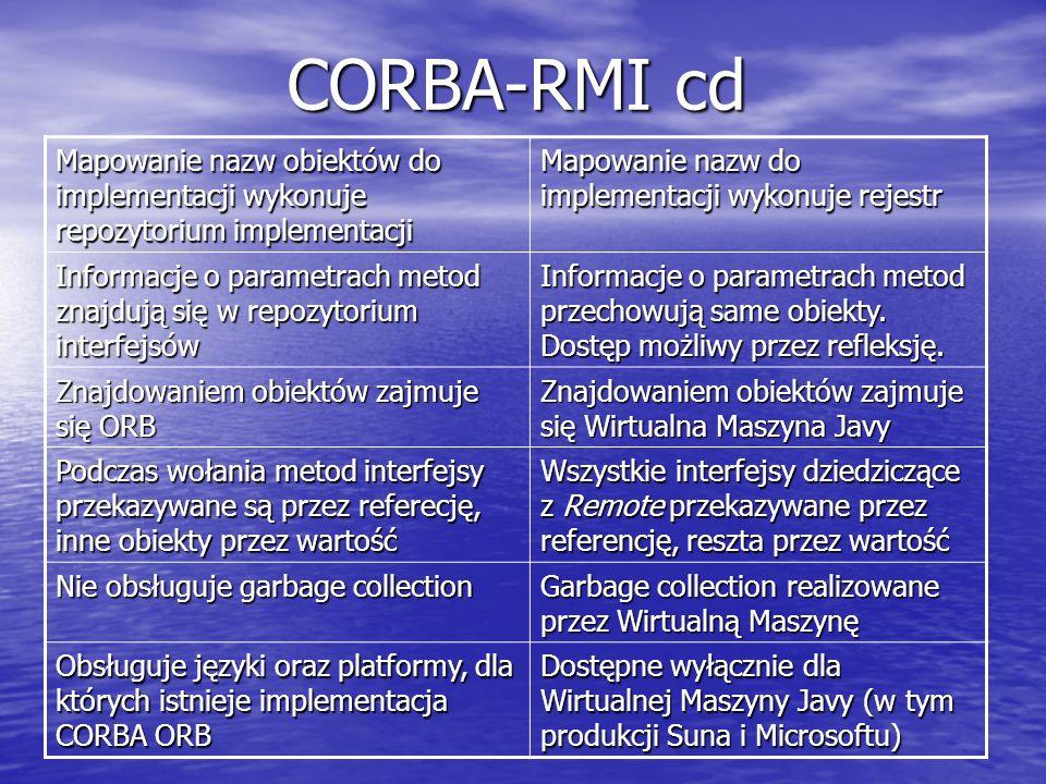 CORBA-RMI cd Mapowanie nazw obiektów do implementacji wykonuje repozytorium implementacji Mapowanie nazw do implementacji wykonuje rejestr Informacje