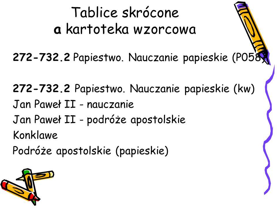 Tablice skrócone a kartoteka wzorcowa 272-732.2 Papiestwo. Nauczanie papieskie (P058) 272-732.2 Papiestwo. Nauczanie papieskie (kw) Jan Paweł II - nau