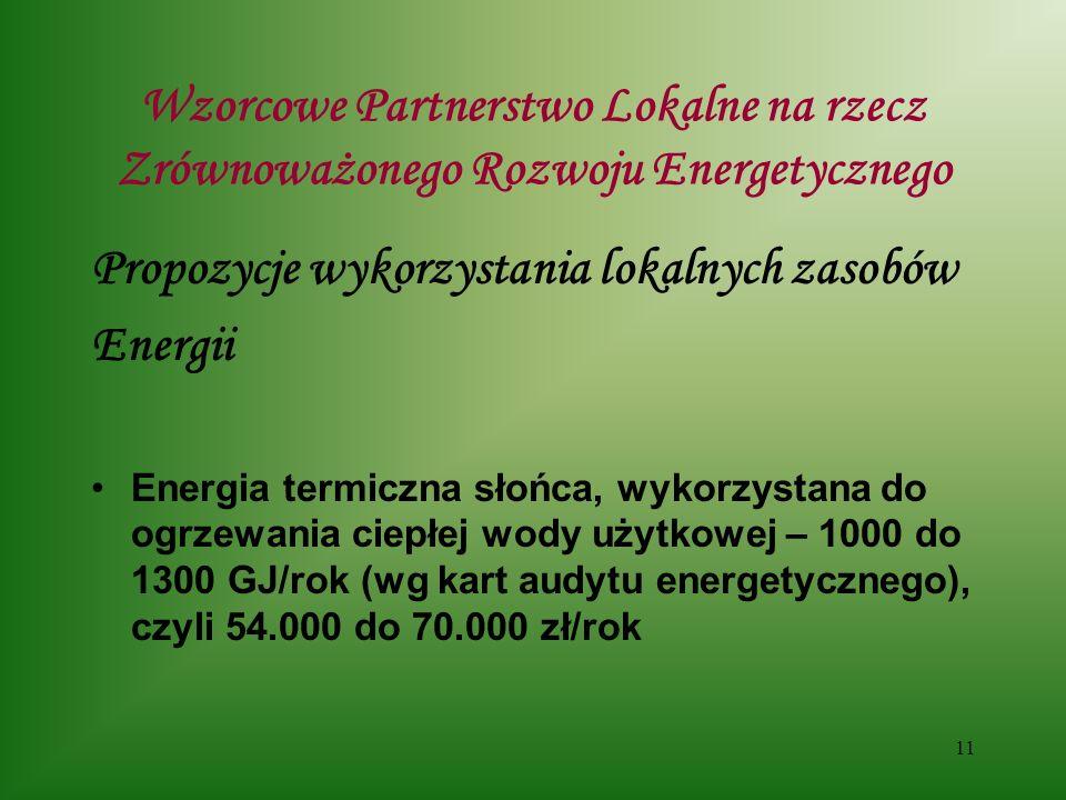 11 Wzorcowe Partnerstwo Lokalne na rzecz Zrównoważonego Rozwoju Energetycznego Propozycje wykorzystania lokalnych zasobów Energii Energia termiczna słońca, wykorzystana do ogrzewania ciepłej wody użytkowej – 1000 do 1300 GJ/rok (wg kart audytu energetycznego), czyli 54.000 do 70.000 zł/rok