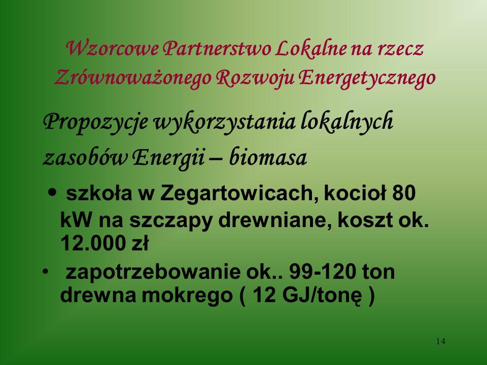 14 Wzorcowe Partnerstwo Lokalne na rzecz Zrównoważonego Rozwoju Energetycznego Propozycje wykorzystania lokalnych zasobów Energii – biomasa szkoła w Zegartowicach, kocioł 80 kW na szczapy drewniane, koszt ok.