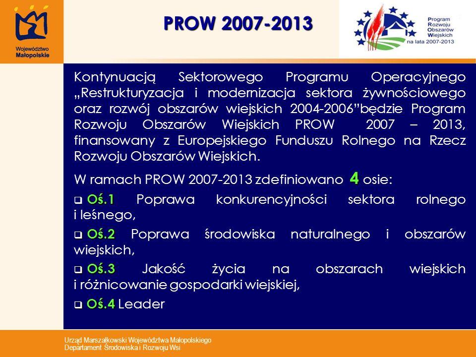 Urząd Marszałkowski Województwa Małopolskiego Departament Środowiska i Rozwoju Wsi PROW 2007-2013 Kontynuacją Sektorowego Programu Operacyjnego Restru