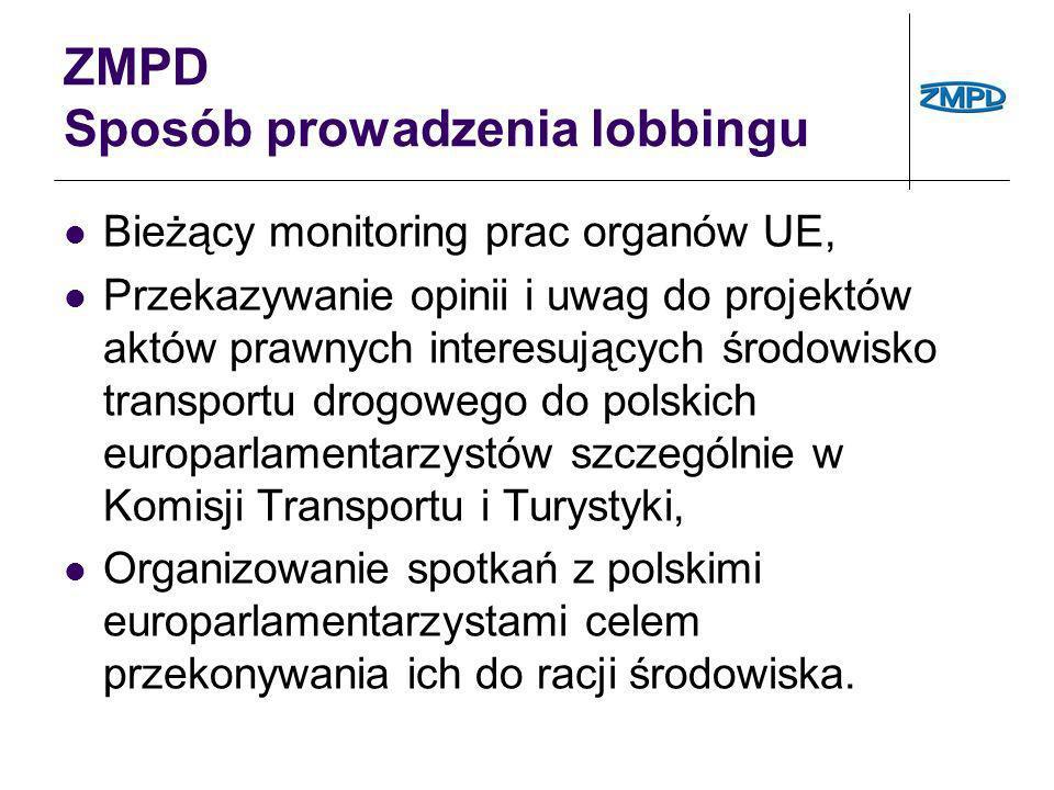 ZMPD Sposób prowadzenia lobbingu Bieżący monitoring prac organów UE, Przekazywanie opinii i uwag do projektów aktów prawnych interesujących środowisko
