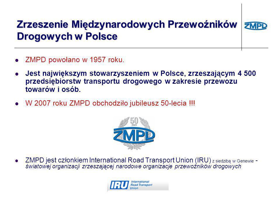 Zrzeszenie Międzynarodowych Przewoźników Drogowych w Polsce ZMPD powołano w 1957 roku. Jest największym stowarzyszeniem w Polsce, zrzeszającym 4 500 p