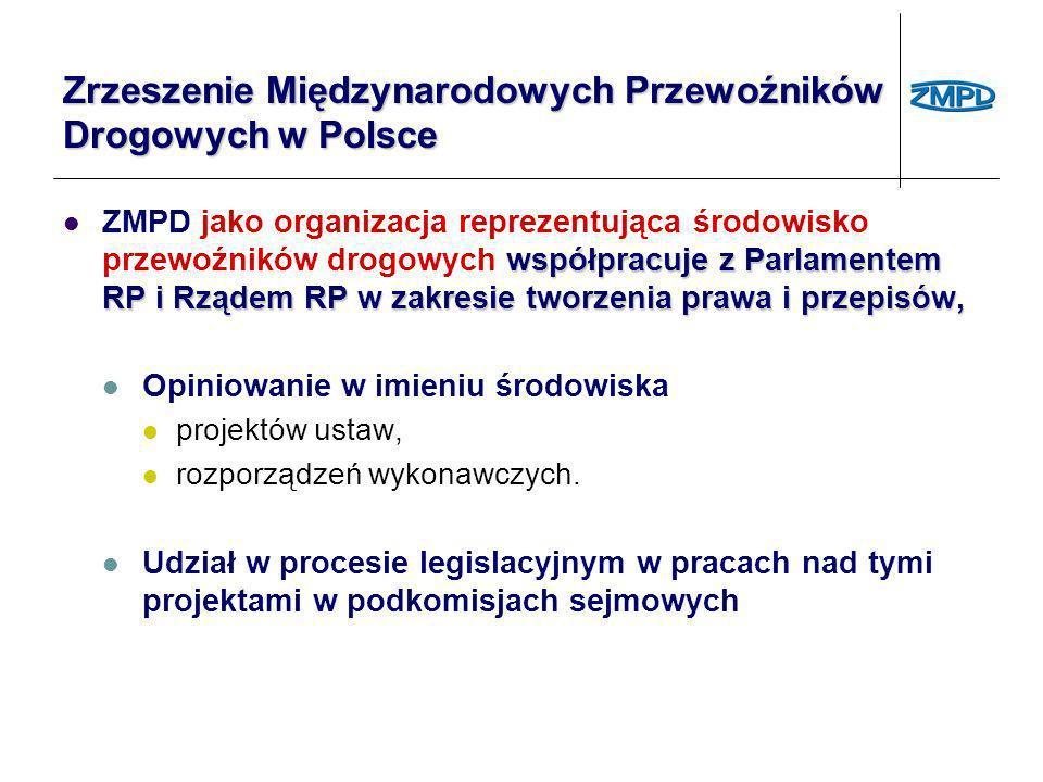 ZMPD Sposób prowadzenia lobbingu Współpraca z Delegaturą IRU w Brukseli na etapie prac nad projektem: - przedstawianie opinii i uwag polskiego środowiska transportu drogowego, - uzgadnianie wspólnego stanowiska środowiska transportu drogowego krajów unijnych, - prezentowanie wspólnego stanowiska do polskich europarlamentarzystów w trakcie prac nad projektem oraz podczas spotkań w Parlamencie.