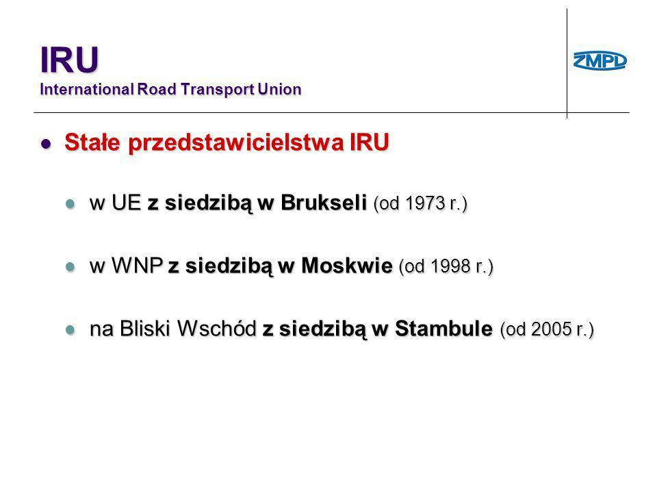 IRU - stałe przedstawicielstwo w Brukseli Lobbing w UE Lobbing w UE na rzecz transportu drogowego: monitorowanie i realizacja skutecznych przepisów, umów wielostronnych : harmonizacja przepisów, ujednolicenie przepisów, bieżące śledzenie procesów tworzenia prawa,