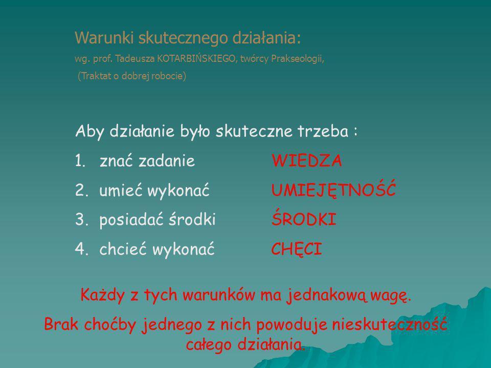 Warunki skutecznego działania: wg. prof. Tadeusza KOTARBIŃSKIEGO, twórcy Prakseologii, (Traktat o dobrej robocie) Aby działanie było skuteczne trzeba