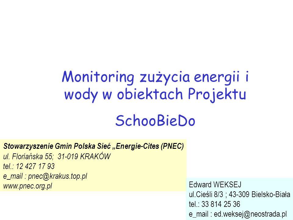 Monitoring zużycia energii i wody Na podstawie danych zebranych ankietami od administratorów obiektów zostały wyliczone wskaźniki zużycia energii (EA) i wody dla roku 2002 i 2003 W latach 2004 i 2005 zbierano szczegółowe dane o zużyciu energii i wody na bazie faktur wystawianych przed dostawców.