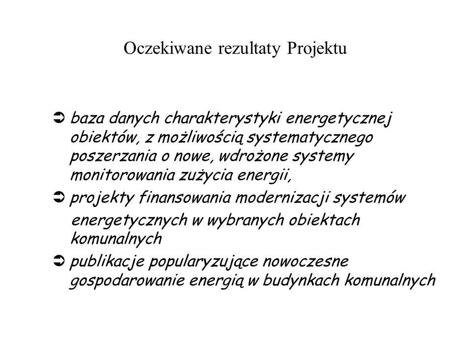 Polska część Projektu Organizator i koordynator : Stowarzyszenie Gmin Polska Sieć Energie-Cites Uczestnicy: 11 gmin / miast, członków Stowarzyszenia