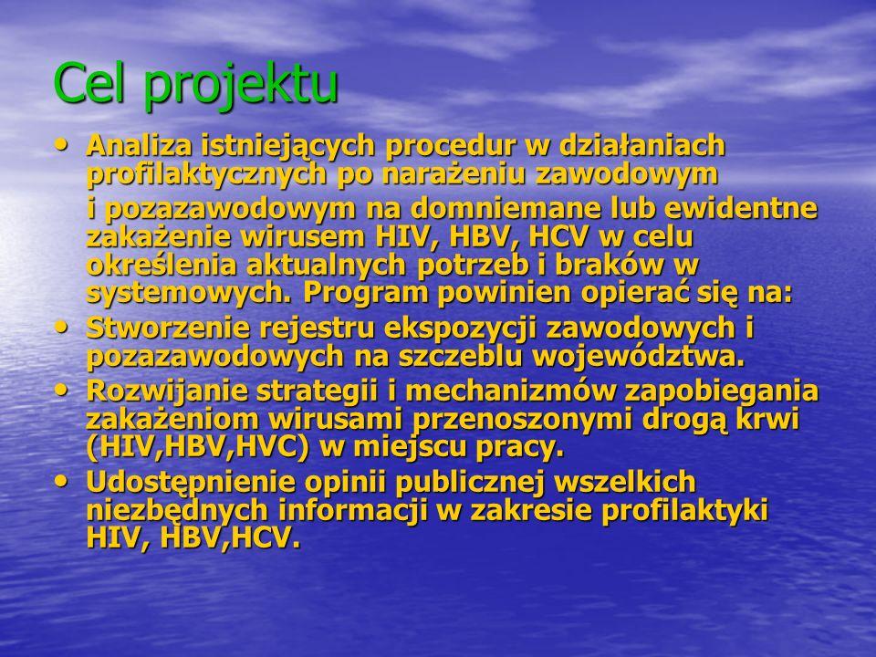 Cel projektu Analiza istniejących procedur w działaniach profilaktycznych po narażeniu zawodowym Analiza istniejących procedur w działaniach profilakt