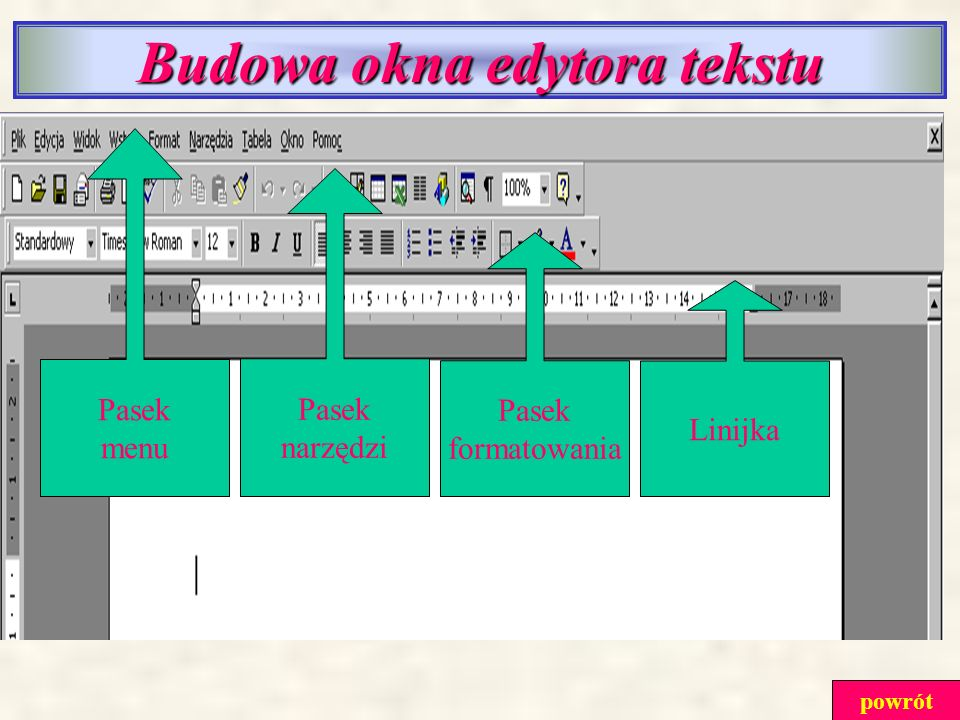 Budowa okna edytora tekstu Pasek menu Pasek narzędzi Pasek formatowania Linijka
