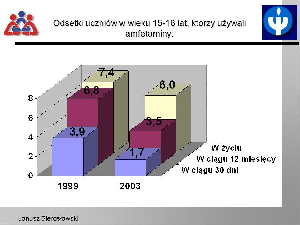 Janusz Sierosławski Odsetki uczniów w wieku 15-16 lat, którzy używali amfetaminy: