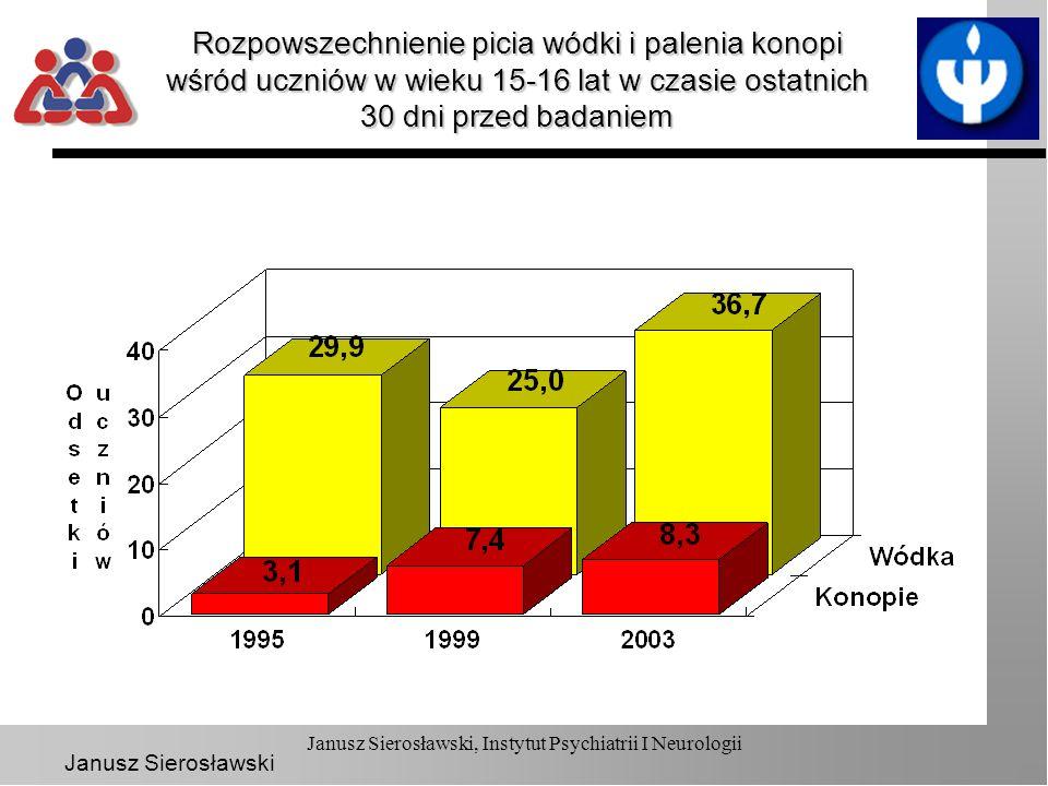 Janusz Sierosławski Janusz Sierosławski, Instytut Psychiatrii I Neurologii Rozpowszechnienie picia wódki i palenia konopi wśród uczniów w wieku 15-16