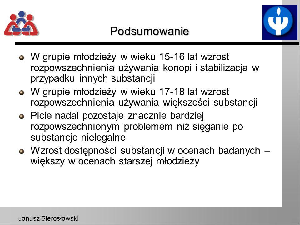 Janusz Sierosławski Podsumowanie W grupie młodzieży w wieku 15-16 lat wzrost rozpowszechnienia używania konopi i stabilizacja w przypadku innych subst