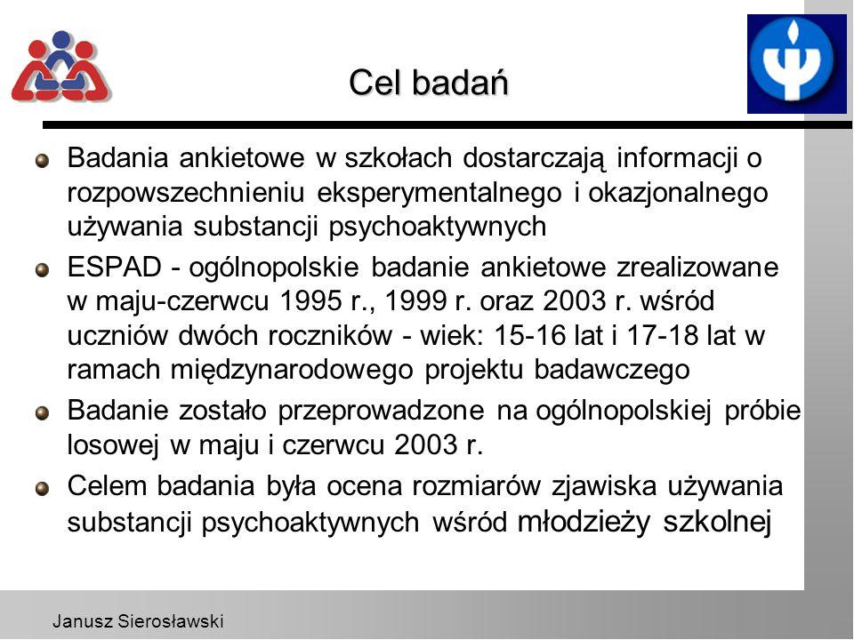 Janusz Sierosławski Metoda W 2003 roku badanie zrealizowano na próbie losowej młodzieży III klas gimnazjów i II klas szkół ponadgimanzjalnych W badaniu zastosowano wystandaryzowany kwestionariusz do samodzielnego wypełniania przez uczniów W ankiecie pytano o osobiste doświadczenia z każdą z substancji osobno wymieniając ich nazwy W badaniu zadbano o zapewnienie anonimowości zarówno na poziomie pojedynczych uczniów jak i całych szkół