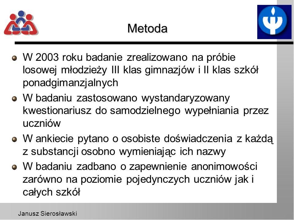 Janusz Sierosławski Przedmiot badań Rozpowszechnienie picia Wzory picia Rozmiary zjawiska nietrzeźwości Rozpowszechnienie używania substancji nielegalnych Ocena dostępności substancji legalnych i nielegalnych Postawy wobec różnych substancji psychoaktywnych Problem narkotyków jako przedmiot prezentacji