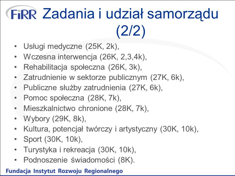 Zadania i udział samorządu (2/2) Usługi medyczne (25K, 2k), Wczesna interwencja (26K, 2,3,4k), Rehabilitacja społeczna (26K, 3k), Zatrudnienie w sekto