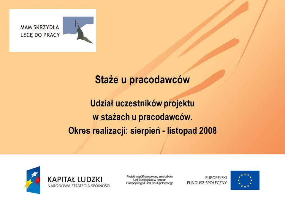 Staże u pracodawców Udział uczestników projektu w stażach u pracodawców. Okres realizacji: sierpień - listopad 2008