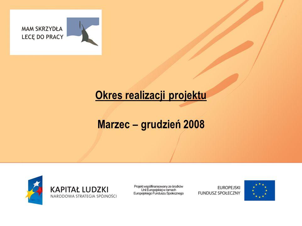 Okres realizacji projektu Marzec – grudzień 2008