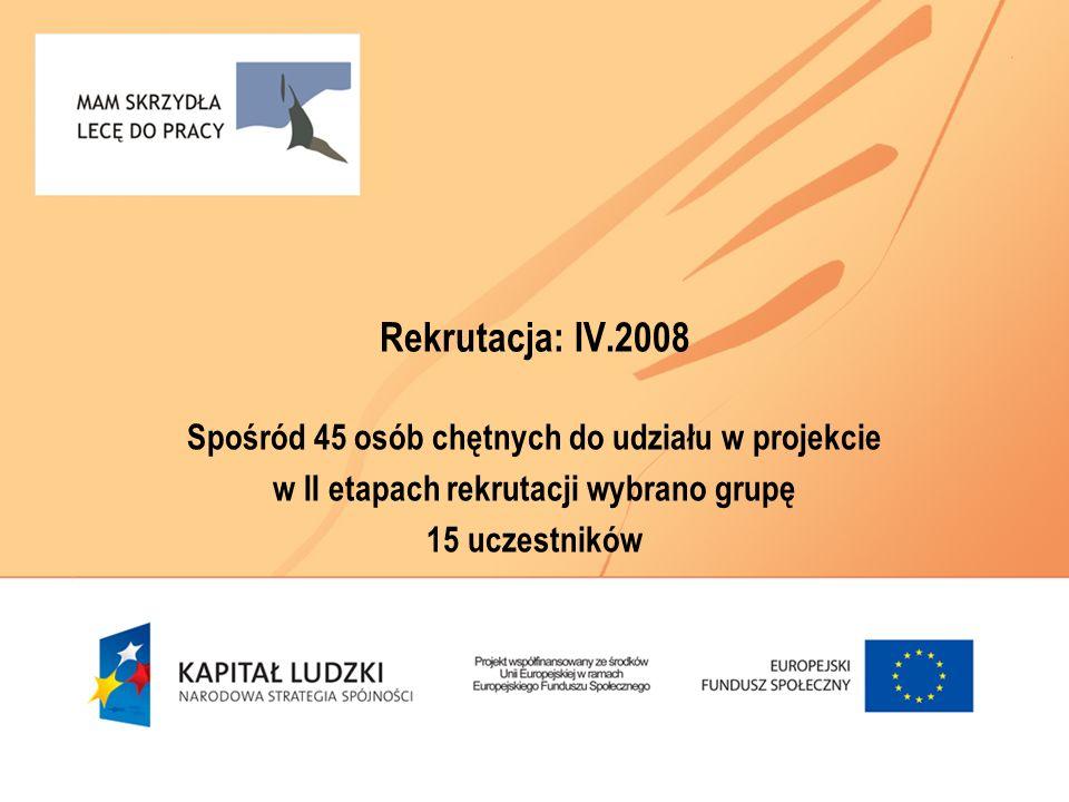 Biuro projektu Miejski Ośrodek Pomocy Społecznej w Koszalinie Zespół ds.