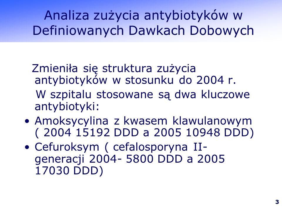 3 Analiza zużycia antybiotyków w Definiowanych Dawkach Dobowych Zmieniła się struktura zużycia antybiotyków w stosunku do 2004 r.