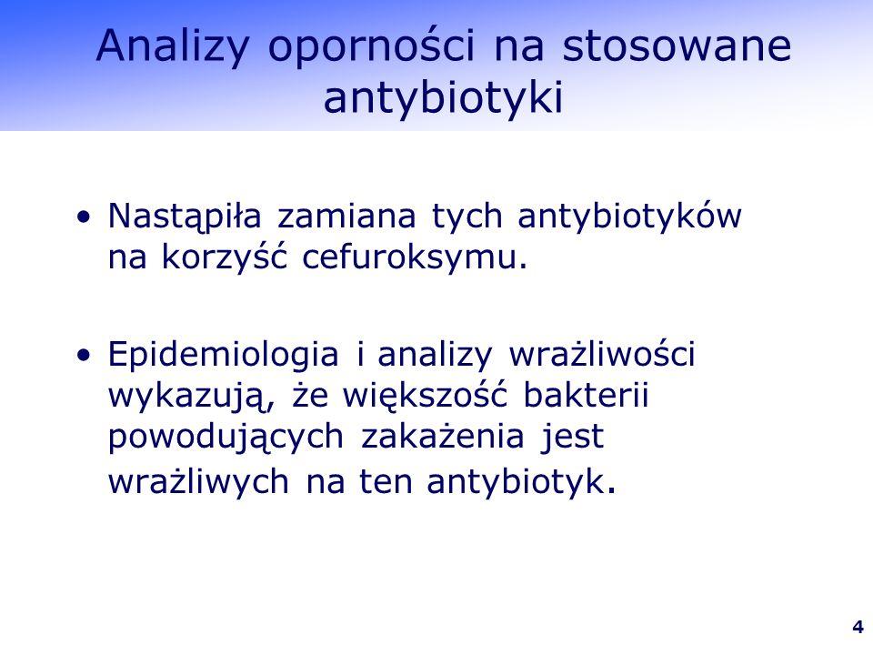 4 Analizy oporności na stosowane antybiotyki Nastąpiła zamiana tych antybiotyków na korzyść cefuroksymu.