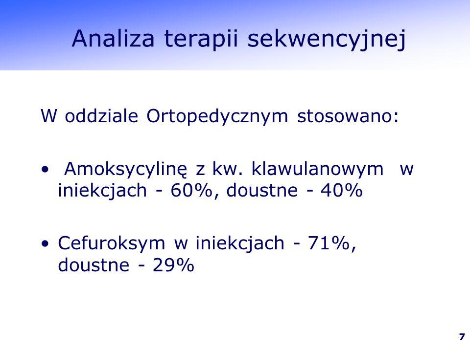 7 Analiza terapii sekwencyjnej W oddziale Ortopedycznym stosowano: Amoksycylinę z kw.