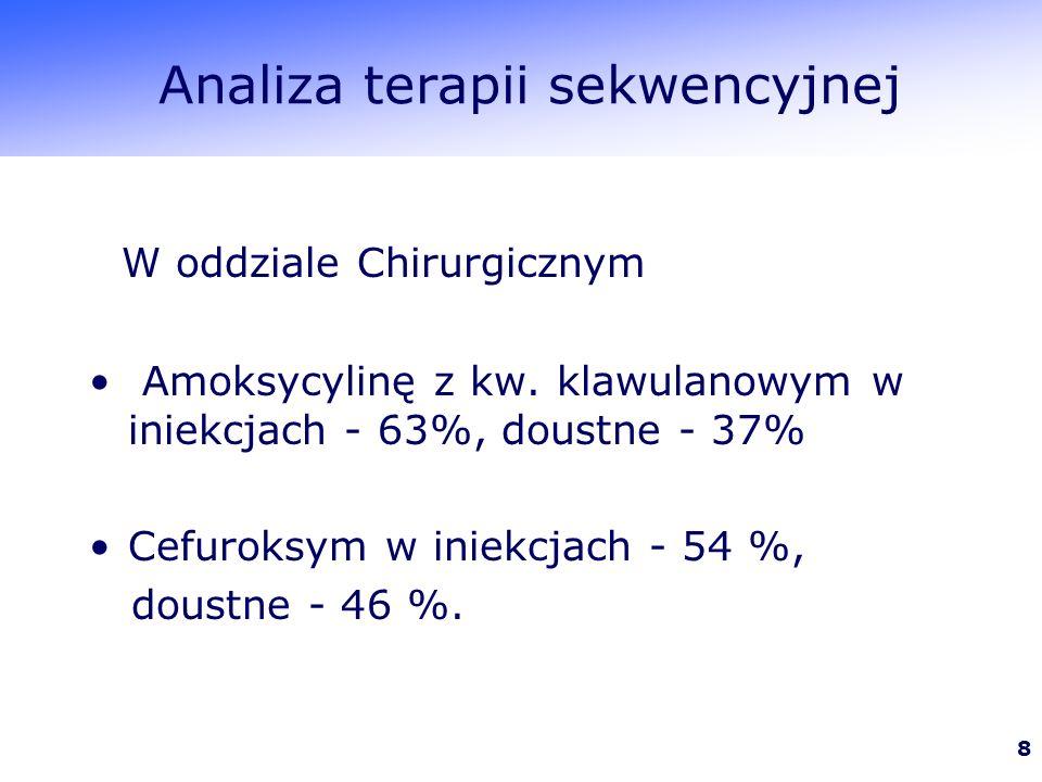 8 Analiza terapii sekwencyjnej W oddziale Chirurgicznym Amoksycylinę z kw.