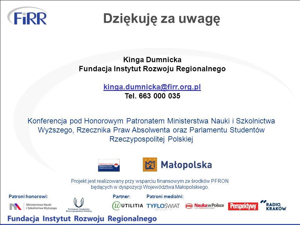 Dziękuję za uwagę Kinga Dumnicka Fundacja Instytut Rozwoju Regionalnego kinga.dumnicka@firr.org.pl Tel. 663 000 035 Konferencja pod Honorowym Patronat