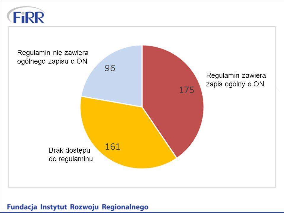 Podsumowanie: -blisko 1/4 uczelni w momencie prowadzenia badania nie spełniała wymogów ustawowych w zakresie dostosowania zapisów regulaminu; -ponad 1/3 poddanych badaniu uczelni nie udostępniała swojego regulaminu na stronie internetowej; -regulamin zamieszczany jest w formie niedostępnego dla ON dokumentu pdf/jpg;